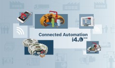 Connected automation i4.0