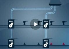 RFID en la producción